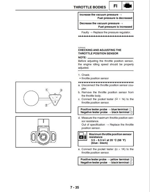 Throttle Position Sensor Yamaha R1 2003 | Motor-Forum